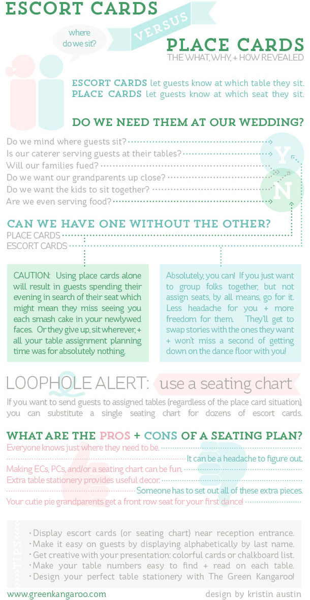 escort card vs place card wedding infographic